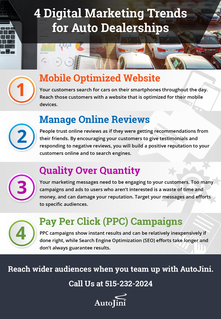 4 Digital Marketing Trends Infographic